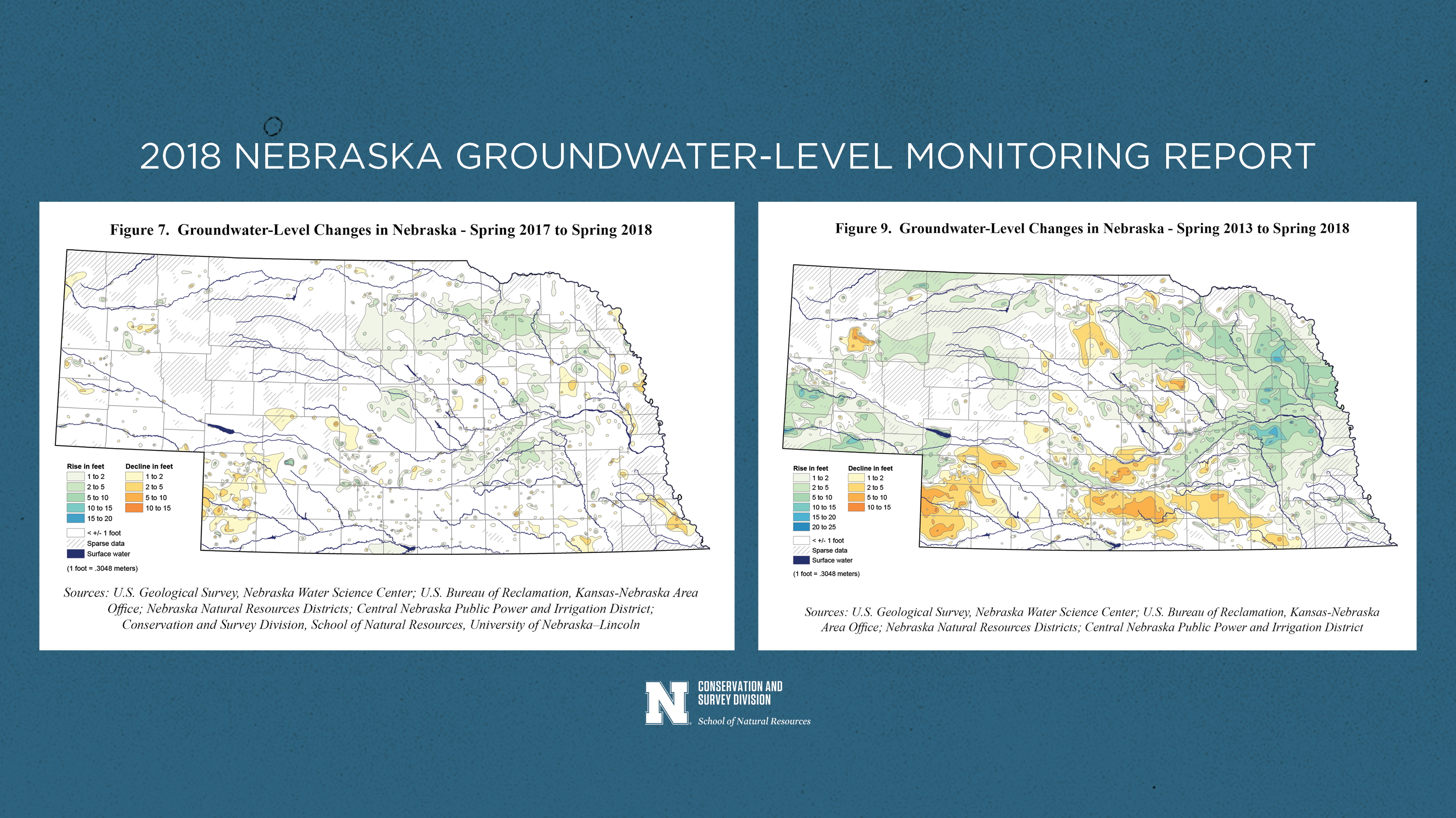 These two maps show the one-year and period of record maps depicting Nebraska's groundwater changes. | Courtesy Conservation and Survey Division