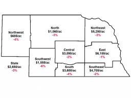 The report provides data based on the eight Agricultural Statistics Districts in Nebraska.