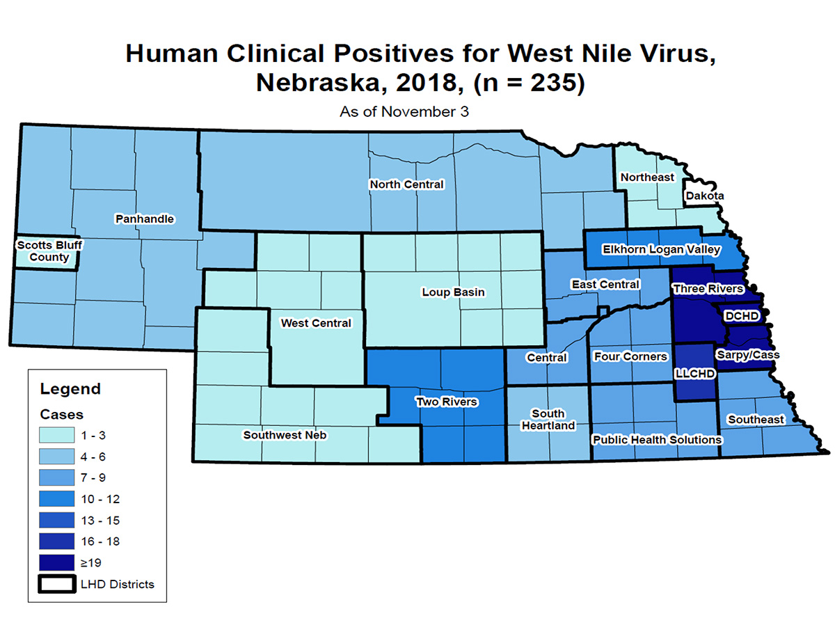 Nebraska human clinical West Nile virus cases by local health jurisdiction, 2018. 235 total clinical cases in Nebraska (Map from Nebraska Department of Health & Human Services)