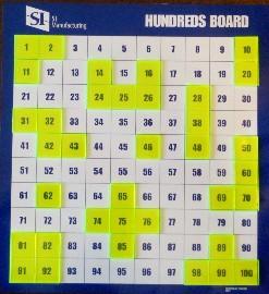 hundredsboard