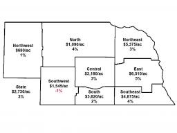 The report provides data based on the eight Agricultural Statistics Districts in Nebraska. The report provides data based on the eight Agricultural Statistics Districts in Nebraska.