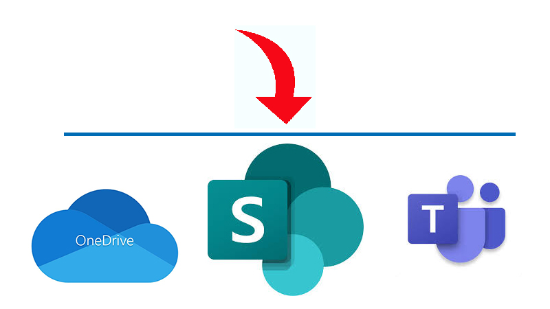In the next few months Information Technology Services (ITS) will be working on migrating our files from numerous sources (BOX, SNR File Sharing, etc.) to a Microsoft platform.