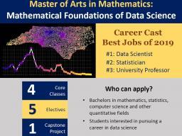 UNC Greensboro Master of Arts in Mathematics