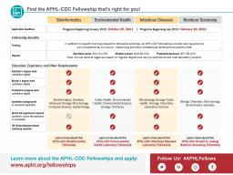 APHL-CDC Public Health Laboratory Fellowships