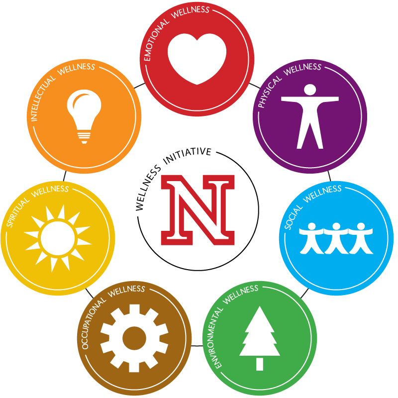 The SNR Wellness Kickoff Meeting will take place from 2-3:30 p.m., Oct. 24 in the Hardin Hall auditorium (room 107).