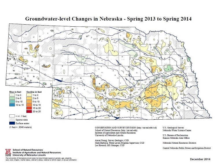 On average, water levels declined half a foot from spring 2013 to spring 2014, compared to average declines of 2.55 feet from spring 2012 to spring 2013. (Map courtesy Conservation and Survey Division)