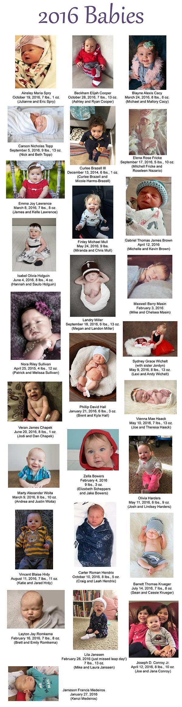 Babies born to NebraskaMATH teachers in 2016