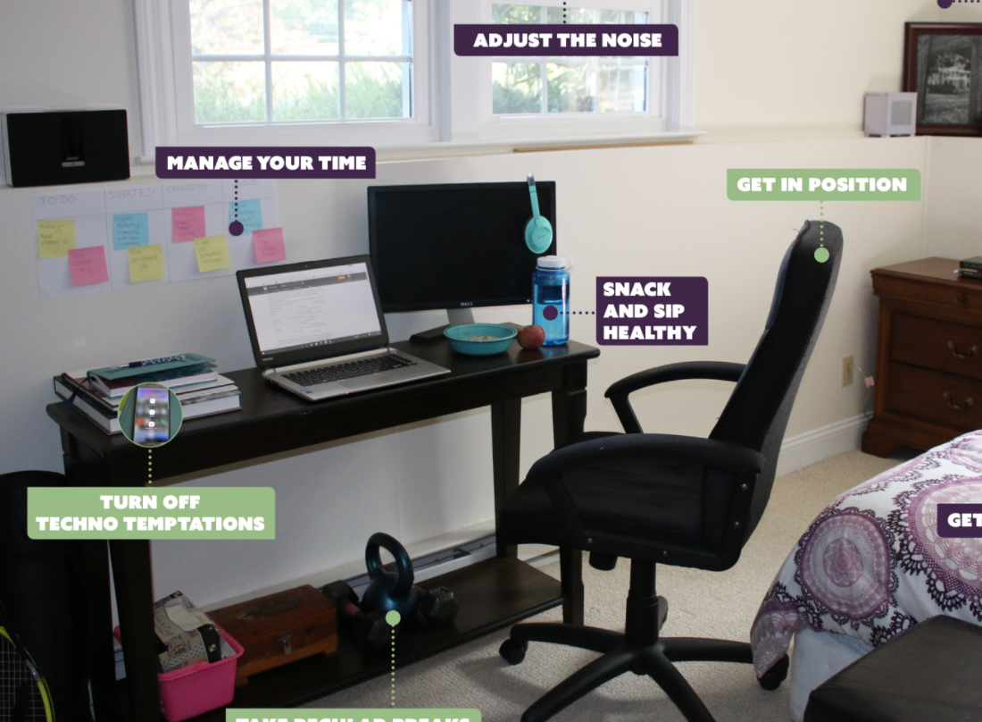 Study space with tips (Courtesy of Student Health 101)