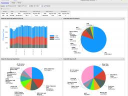 XDMoD: HCC Utilization Metrics Portal