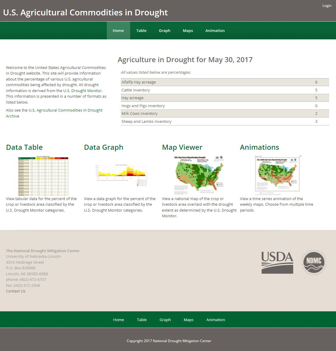 Ag in Drought