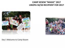 Camp Kesem Collage: