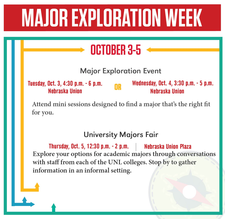 Major Exploration Week